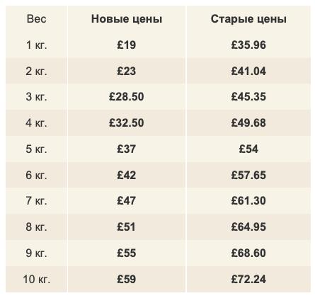 стоимость ЕМС новая